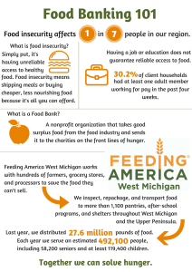 Food Banking 101-Feeding America West Michigan