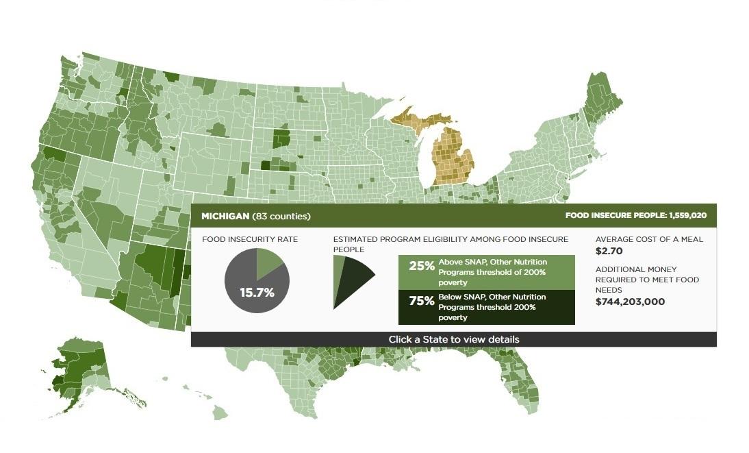 2014 Map the Meal Gap - Copy - Copy